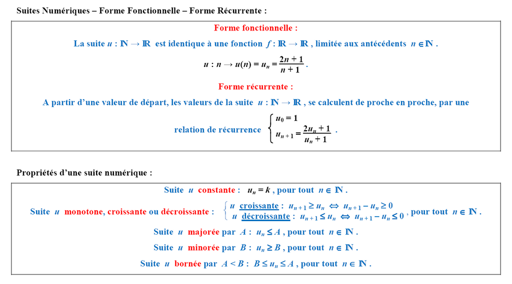 1ere S Sequence 5